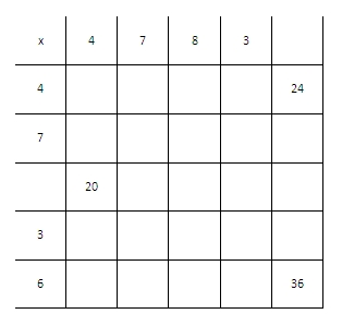 grid1 for blog